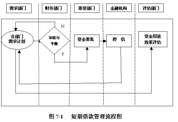 活动电路施工图