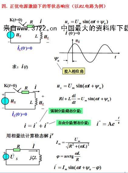 《电路原理--chap6(2)四正弦电源激励下的零状态响应(以rl电路为例)