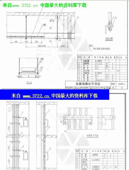 设备管理--国家标准图汇总(1)常用电气设备安装