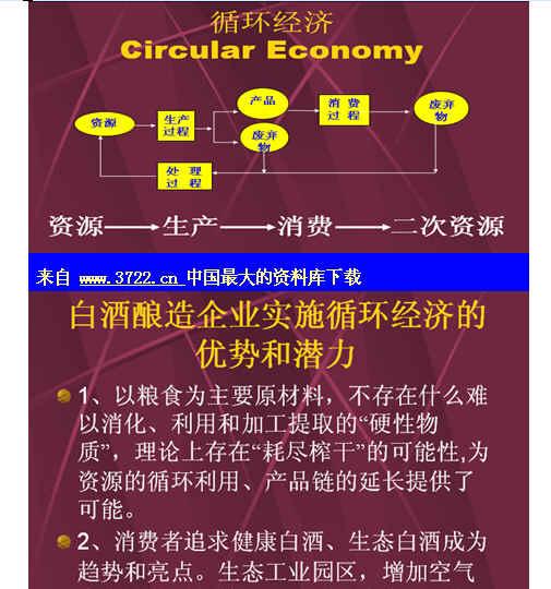 白酒酿造企业的循环经济模式及其在皇台集团实施的