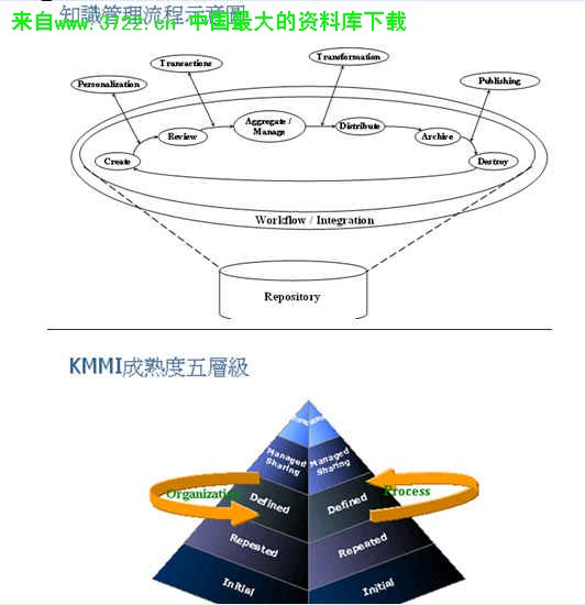 金舵马桶管道结构图