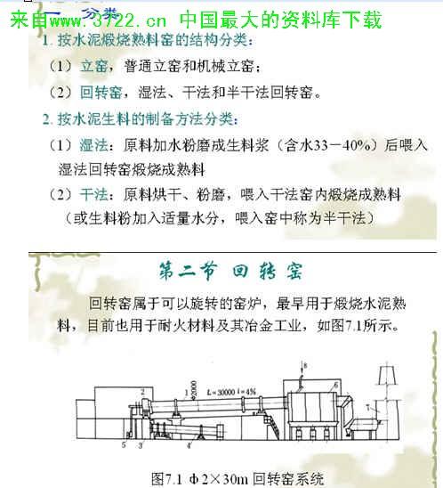 水泥厂质量体系程序文件汇编(doc 99页) .