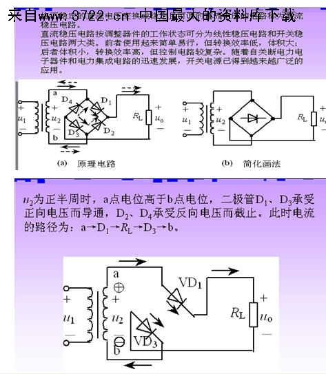 模拟电子技术基础(ppt