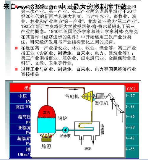 金属材料热处理(ppt 86)