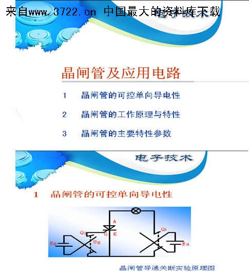 电子技术-晶闸管及应用电路(ppt 17)-3722管理资料下载