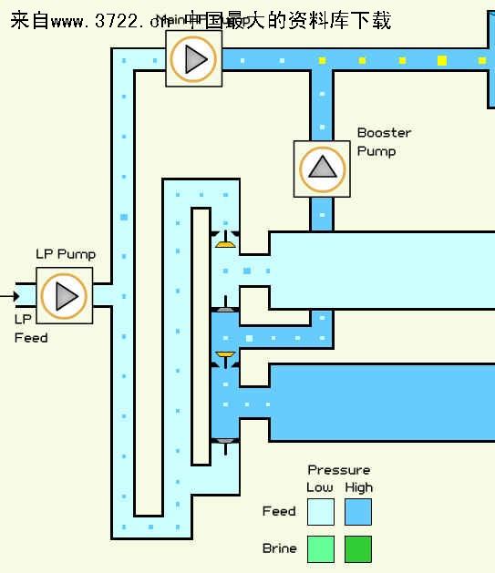 《海水淡化能量回收动画演示(exe)》