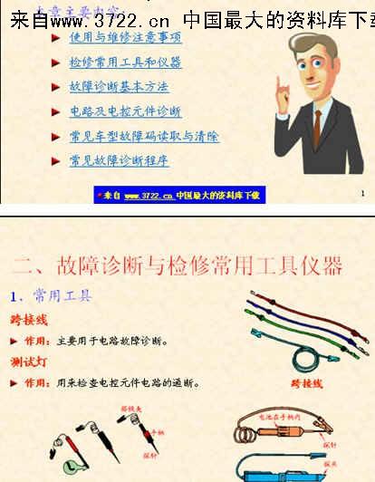 东风公司故障树分析表---excel