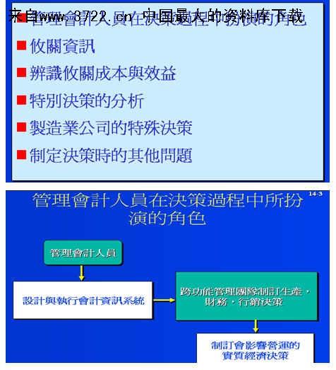 决策制订-攸关成本与效益(ppt