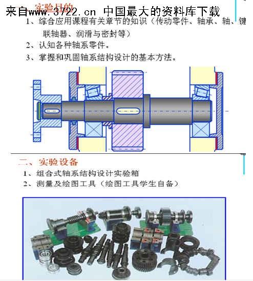 机械设计实验—轴系结构组合设计