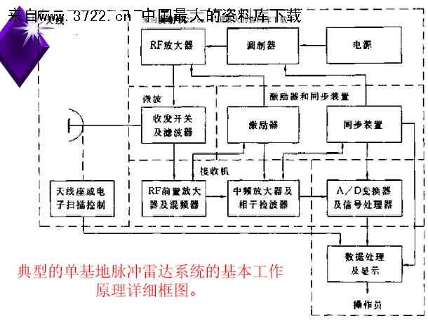 电路 电路图 电子 原理图 610_458