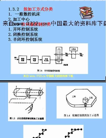 数控技术的发展过程(ppt
