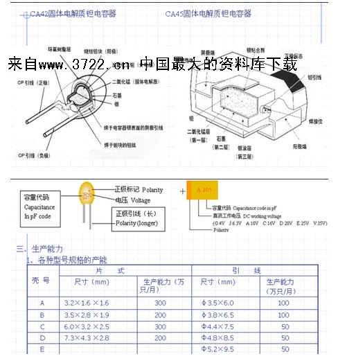 固体电解质钽电容器