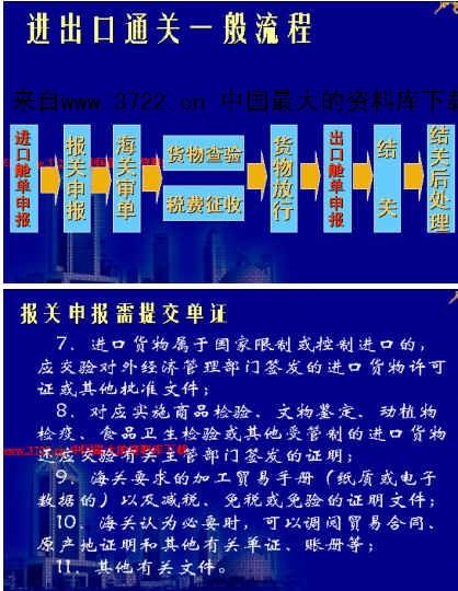 《国际贸易--海关通关业务简介(ppt 77页)》
