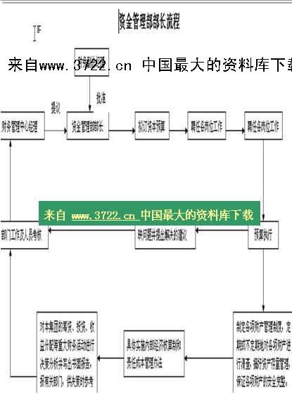 金创建设工程有限公司装修(装饰)公司安全管理制度(doc 31页) .