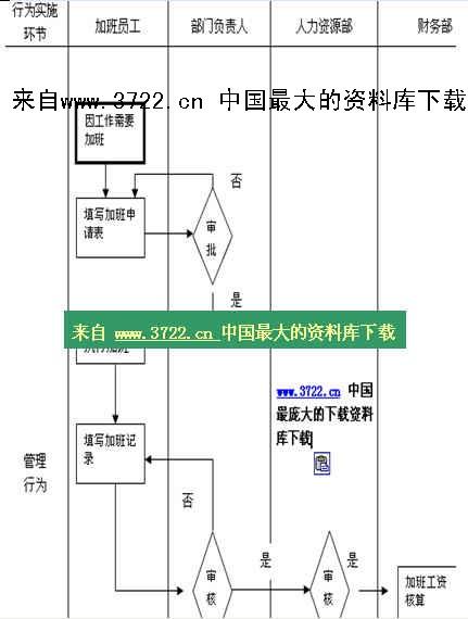 电路 电路图 电子 原理图 431_570 竖版 竖屏