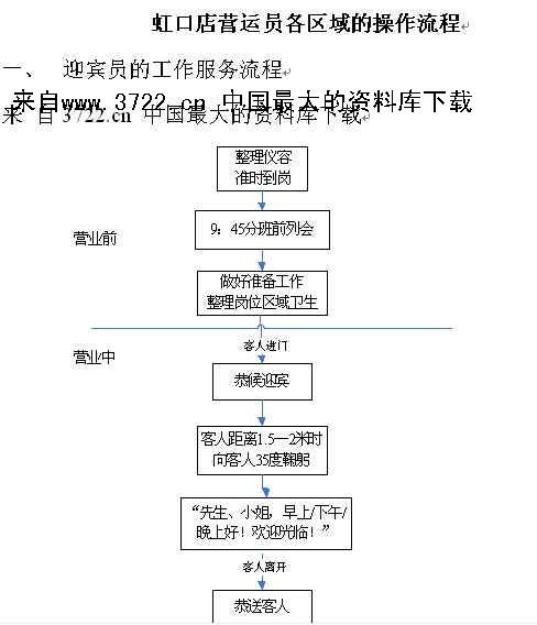 汇编循环结构程序流程图