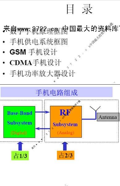 《手机设计基本知识-数字手机原理框图及手机供电系统框图(pdf 68)》