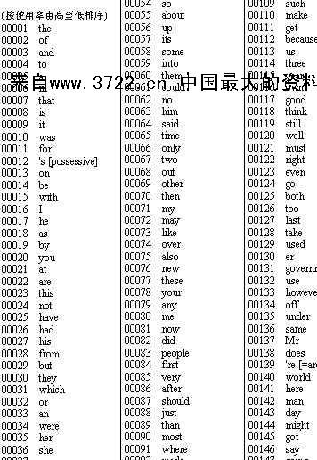 [英语资料] 英国国家语料库最常用15000词汇排序