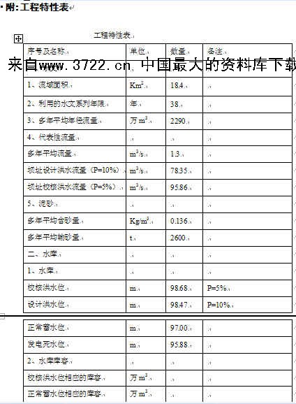 丰鹤电厂脱硫机组工程运行维护指导手册(培训教材)(doc 109页)  钢管