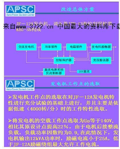 [电力行业]歼七飞机交流电源系统改造研究