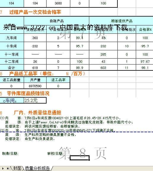 产品分析报告源文件分析报告封面
