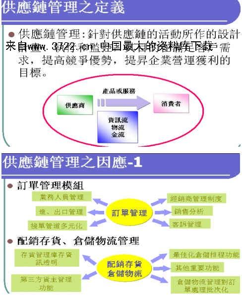 酷武供应链管理服务公司彪马电子商务项目建议书(ppt 45页)  .图片