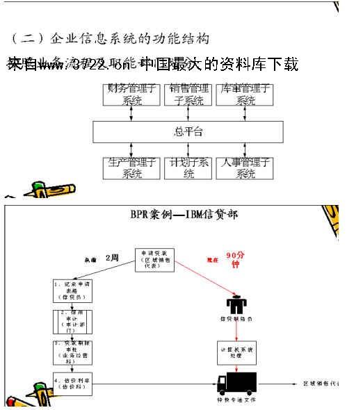 研究中心组织结构图