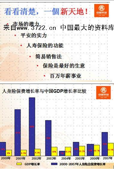《保险行业--成功人士保险营销创业说明会(ppt 42页)3.34mb》