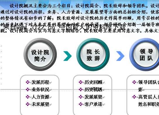 电力勘测设计院宣传手册内容构架提案