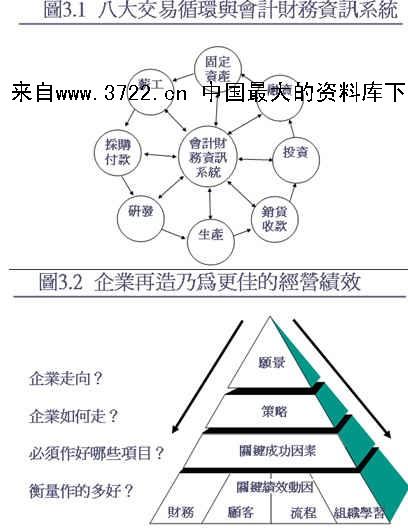 月自考00162《会计制度设计》真题和答案