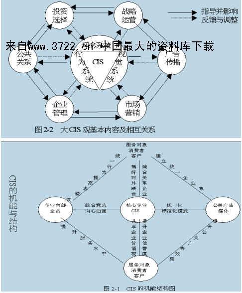 公关公司组织结构图