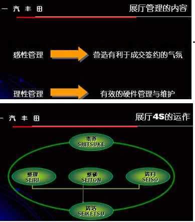汽车行业-天津丰田威驰电路图