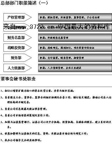 电广传媒组织结构设计