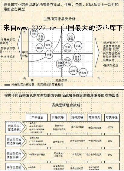 超市组织结构图ppt