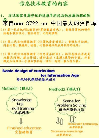 信息方案方法--基于GBS的教学设计的技术(PP课件风格本人教学教学设计的图片