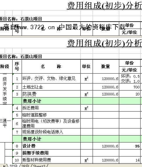 《石景山衣柜两个组成工作(xls,项目分析表)》宏光橱柜软件拆单费用图片