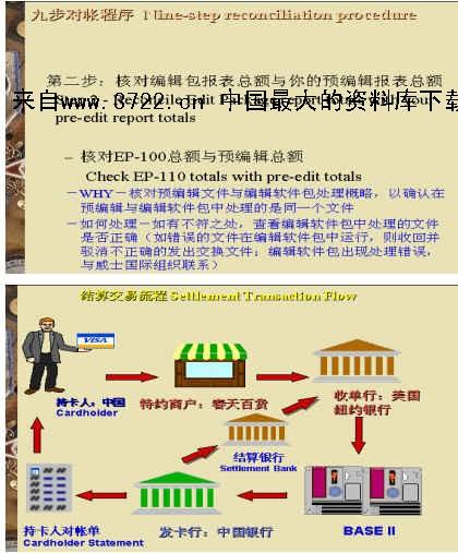 平安银行白金信用卡传播策略及卡面设计(ppt 89页) .图片