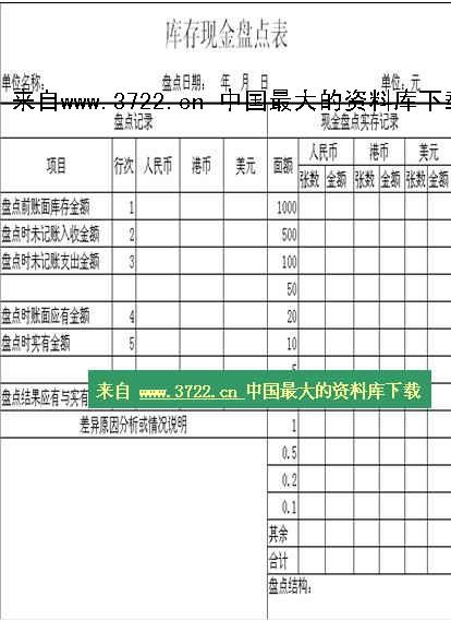 【管理表格--库存现金盘点表】(xls)-3722管理资料