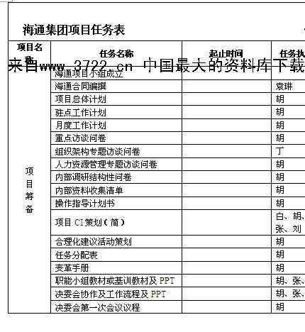 某大酒店项目精装修施工承包工程招标文件(doc 153页) .