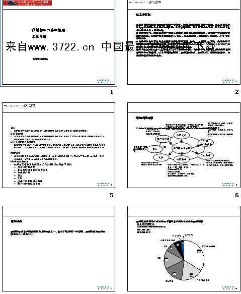 橡胶企业vi设计手册