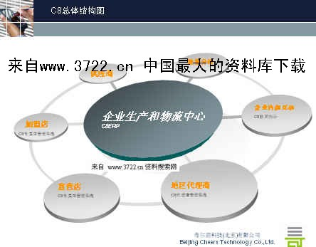 明源房地产erp工作流管理系统操作手册(doc 71页) .