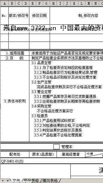 2014年开维能源技术公司程序文件汇编(doc 115页) .