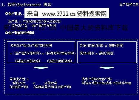 十方圆通生物能源公司生产管理制度汇编(doc 26页) .