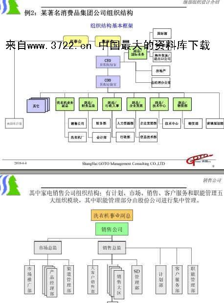 凱尼奧服裝公司管理規章制度培訓課件(ppt 63頁) .圖片