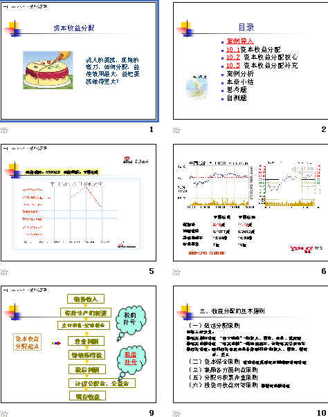 信瑞资本投资公司管理制度汇编(doc 32页) .