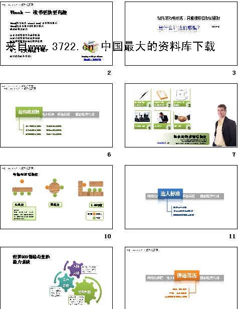 2014年企业人力资源招聘体系设计方案培训教材(ppt 34页) .