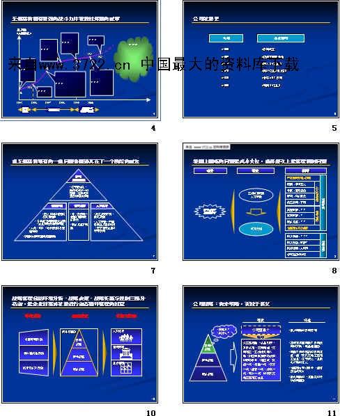 下载《某某路桥工程总公司内部管理诊断报告(