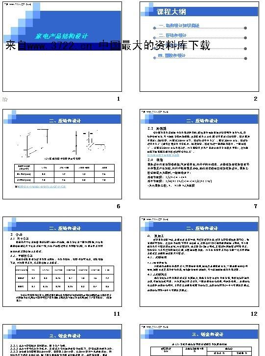 《家电产品结构设计》-结构工程师必备(ppt