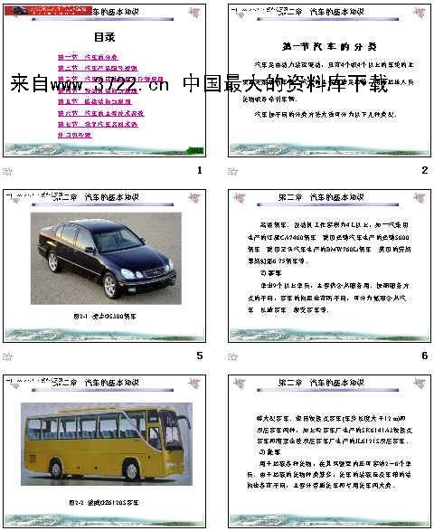 《汽车销售基本知识(ppt 304页)5.15 mb》