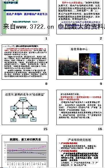 优化产业结构 提升潍坊产业竞争力